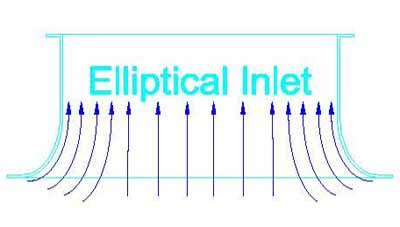 ellipitical-fan-inlet-bell